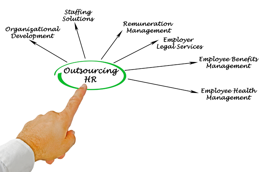 How Outsourcing Your HR Solutions in California Saves Time & Money